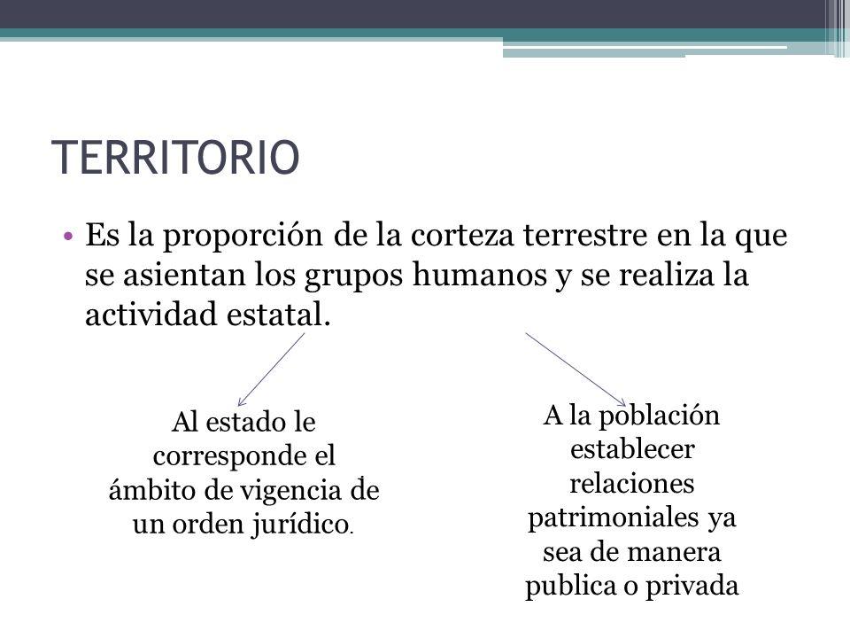 CONCLUSIONES El estado tiene un derecho real sobre la propiedad, sobre su territorio que esta regido por principio de derecho público interno y externo.