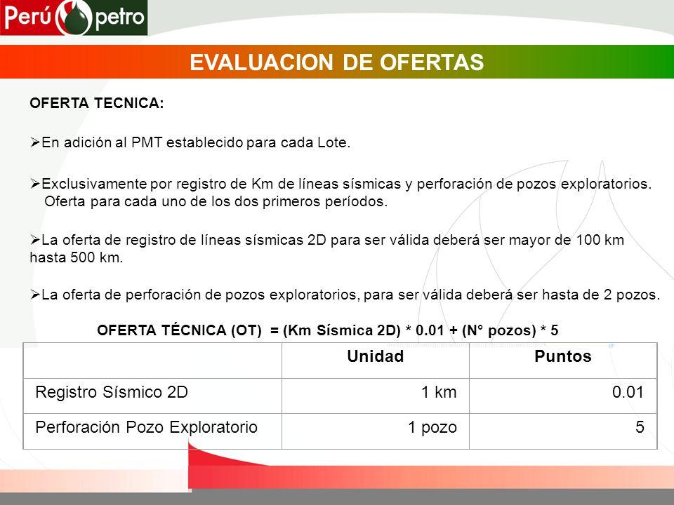OFERTA TECNICA: UnidadPuntos Registro Sísmico 2D1 km0.01 Perforación Pozo Exploratorio1 pozo5 EVALUACION DE OFERTAS En adición al PMT establecido para cada Lote.