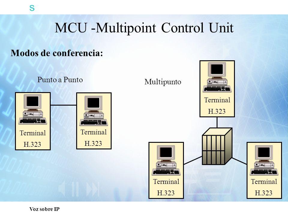 s Voz sobre IP Terminal H.323 MCU -Multipoint Control Unit Modos de conferencia: Terminal H.323 Terminal H.323 Terminal H.323 Terminal H.323 Punto a P