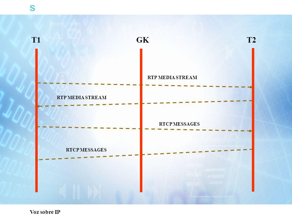 s Voz sobre IP T1 T2GK RTP MEDIA STREAM RTCP MESSAGES