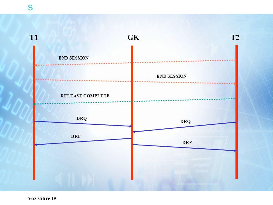 s Voz sobre IP T1 T2GK END SESSION RELEASE COMPLETE END SESSION DRQ DRF