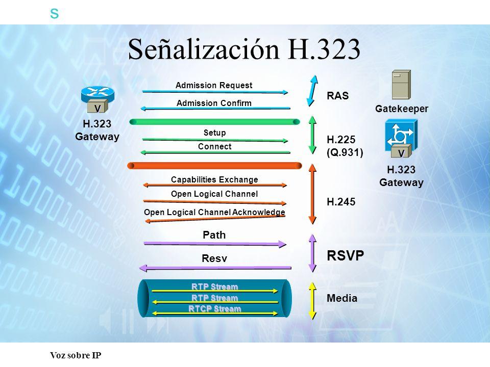 s Voz sobre IP Señalización H.323 Media RTP Stream RTCP Stream Admission Request H.323 Gateway H.245 Open Logical Channel Gatekeeper H.225 (Q.931) Set