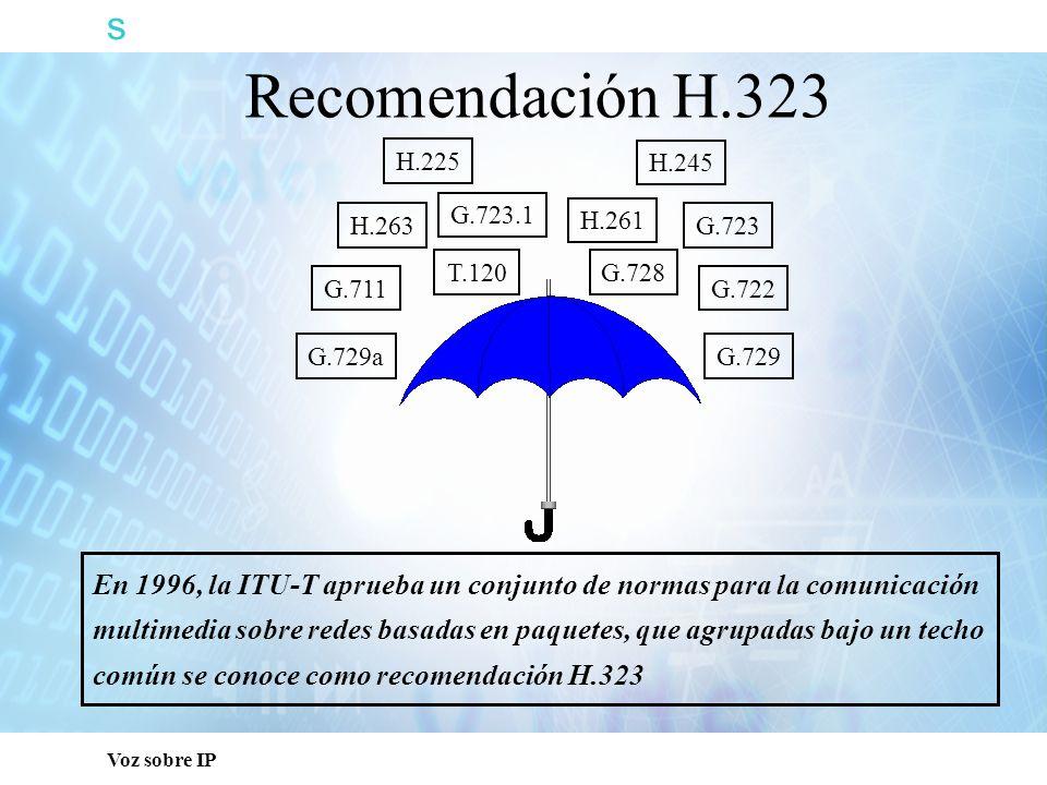 s Voz sobre IP Recomendación H.323 H.225 H.263 G.711 G.729a H.245 G.723.1 T.120 H.261 G.728 G.723 G.722 G.729 En 1996, la ITU-T aprueba un conjunto de