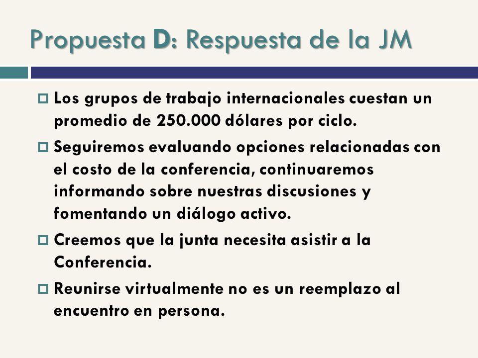 Propuesta D: Respuesta de la JM Los grupos de trabajo internacionales cuestan un promedio de 250.000 dólares por ciclo.