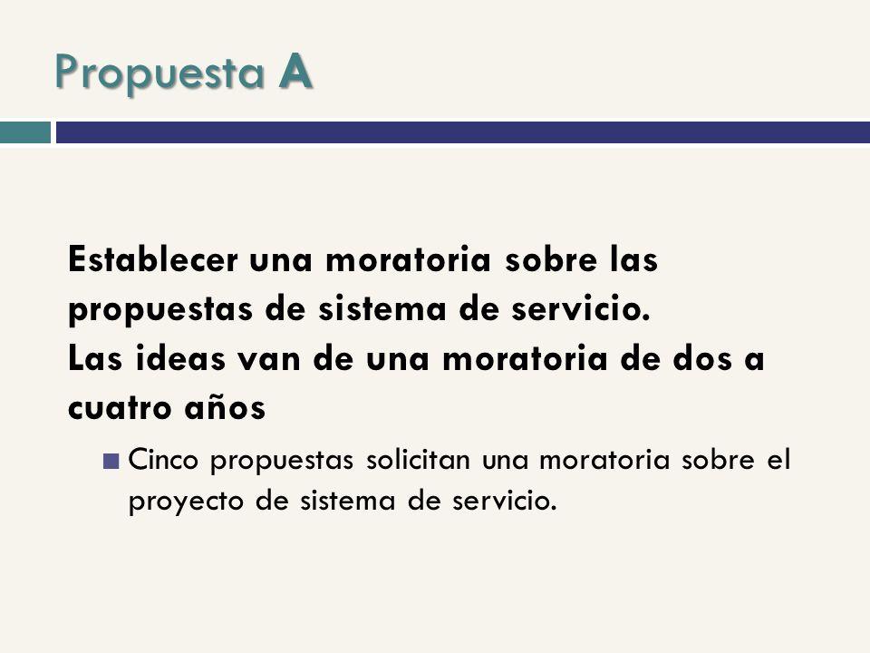 Propuesta A Establecer una moratoria sobre las propuestas de sistema de servicio.