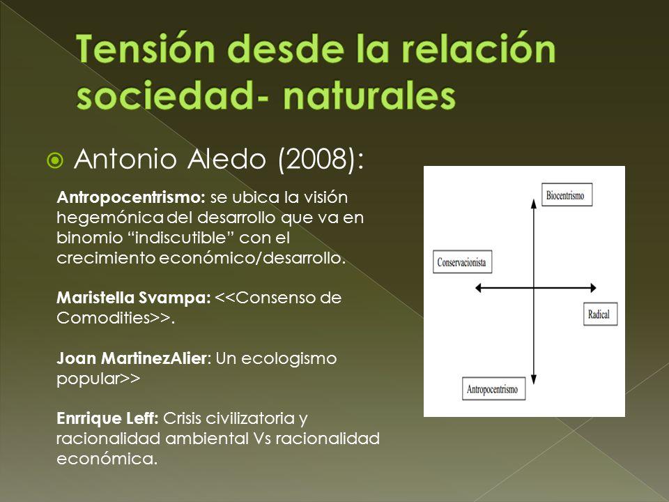 Antonio Aledo (2008): Antropocentrismo: se ubica la visión hegemónica del desarrollo que va en binomio indiscutible con el crecimiento económico/desar