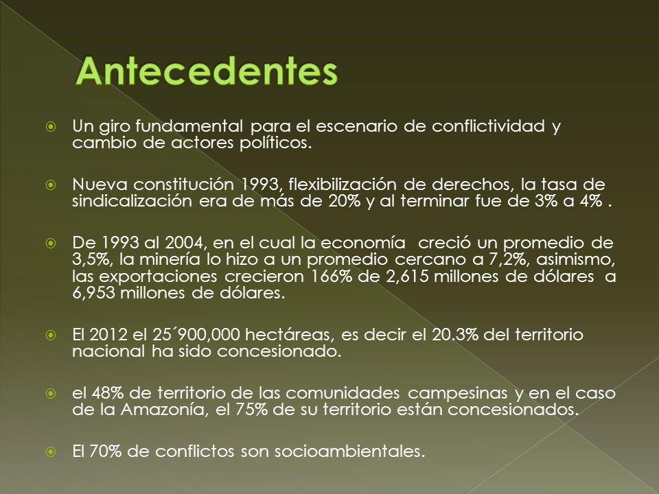 Un giro fundamental para el escenario de conflictividad y cambio de actores políticos. Nueva constitución 1993, flexibilización de derechos, la tasa d