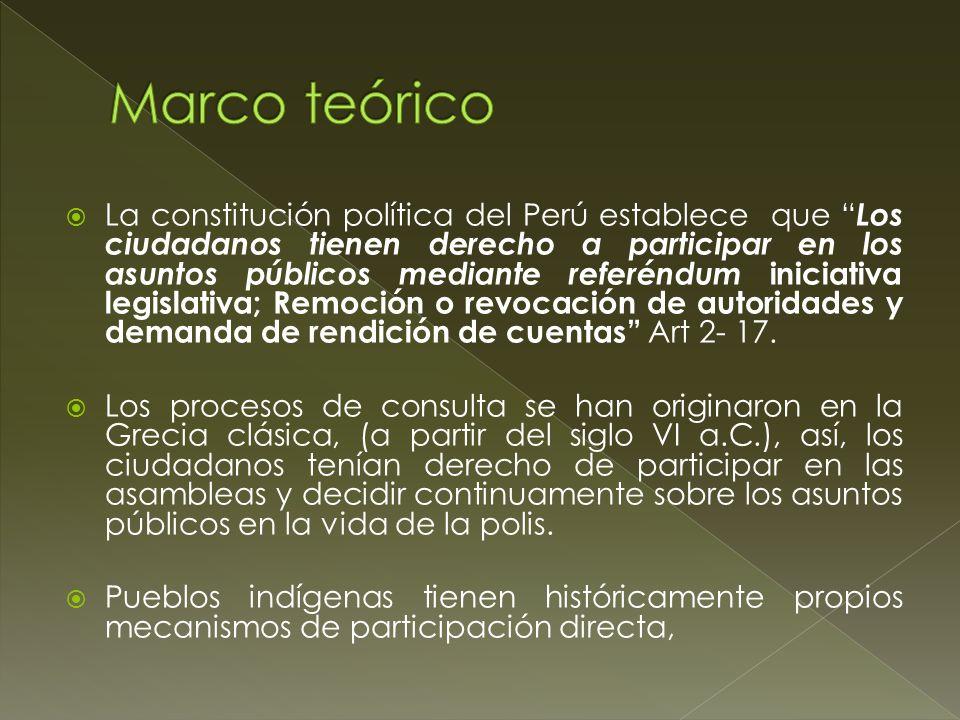 La constitución política del Perú establece que Los ciudadanos tienen derecho a participar en los asuntos públicos mediante referéndum iniciativa legi