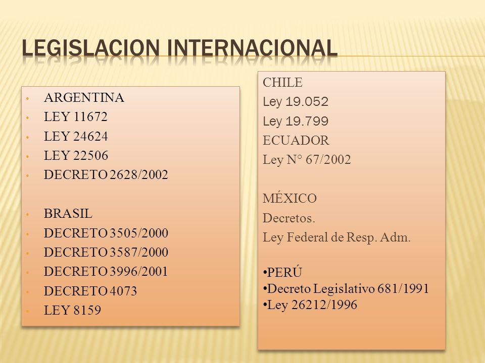 ARGENTINA LEY 11672 LEY 24624 LEY 22506 DECRETO 2628/2002 BRASIL DECRETO 3505/2000 DECRETO 3587/2000 DECRETO 3996/2001 DECRETO 4073 LEY 8159 ARGENTINA