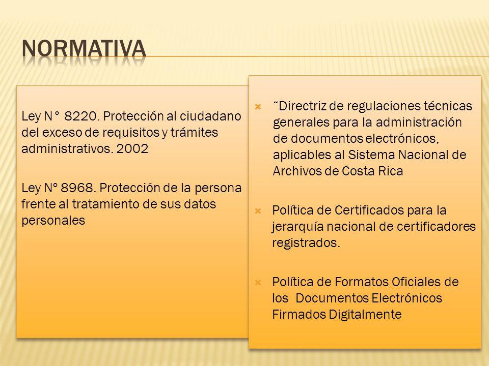 Ley N° 8220. Protección al ciudadano del exceso de requisitos y trámites administrativos. 2002 Ley Nº 8968. Protección de la persona frente al tratami