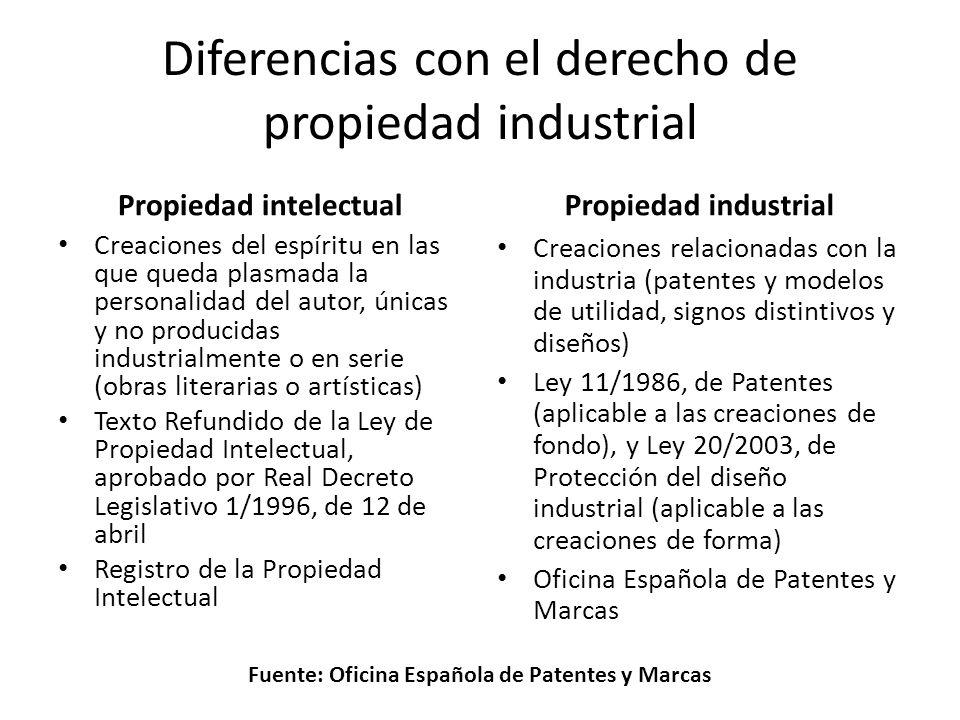 Diferencias con el derecho de propiedad industrial Propiedad intelectual Creaciones del espíritu en las que queda plasmada la personalidad del autor,