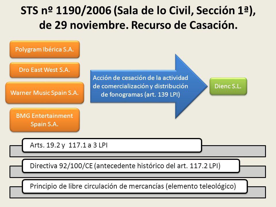 STS nº 1190/2006 (Sala de lo Civil, Sección 1ª), de 29 noviembre. Recurso de Casación. Polygram Ibérica S.A. Dro East West S.A. Warner Music Spain S.A