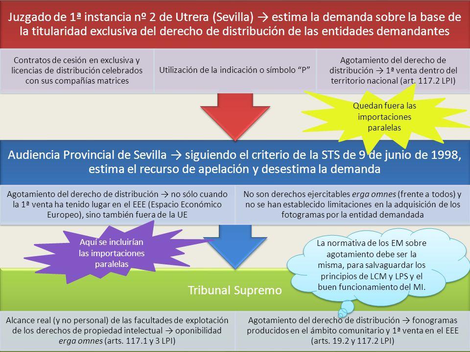 SENTENCIA AUDIENCIA PROVINCIAL NÚM.41/2005 MADRID, DE 26 ENERO.