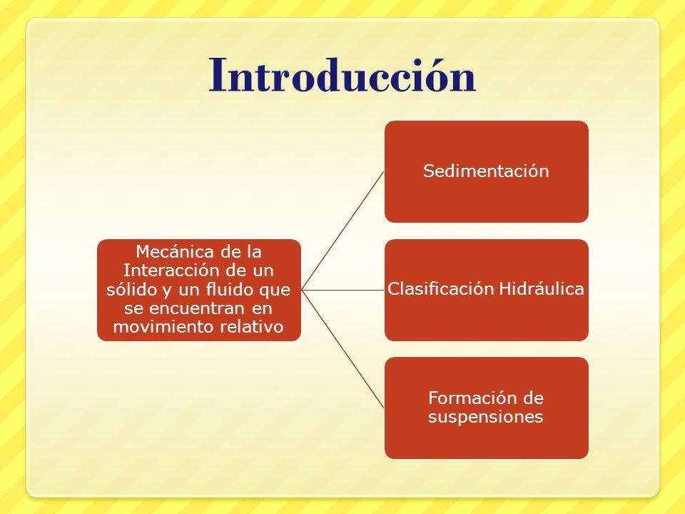 Introducción Mecánica de la Interacción de un sólido y un fluido que se encuentran en movimiento relativo SedimentaciónClasificación Hidráulica Formación de suspensiones