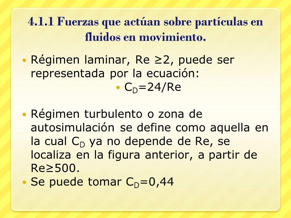 4.1.1Fuerzas que actúan sobre partículas en fluidos en movimiento. Régimen laminar, Re 2, puede ser representada por la ecuación: C D =24/Re Régimen t