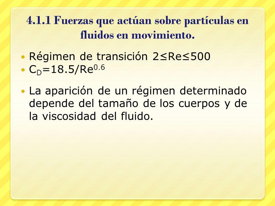 4.1.1Fuerzas que actúan sobre partículas en fluidos en movimiento. Régimen de transición 2Re500 C D =18.5/Re 0.6 La aparición de un régimen determinad