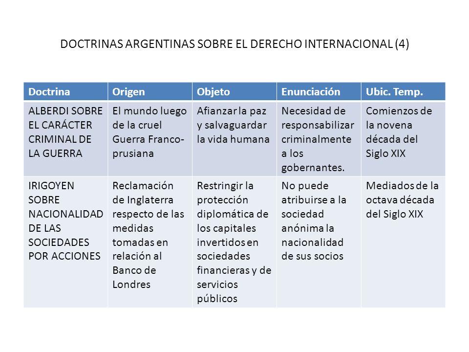 DOCTRINAS ARGENTINAS SOBRE EL DERECHO INTERNACIONAL (4) DoctrinaOrigenObjetoEnunciaciónUbic. Temp. ALBERDI SOBRE EL CARÁCTER CRIMINAL DE LA GUERRA El