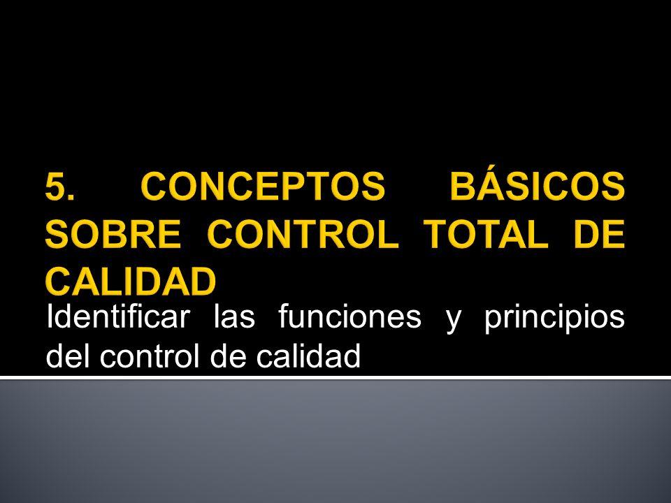 Identificar las funciones y principios del control de calidad