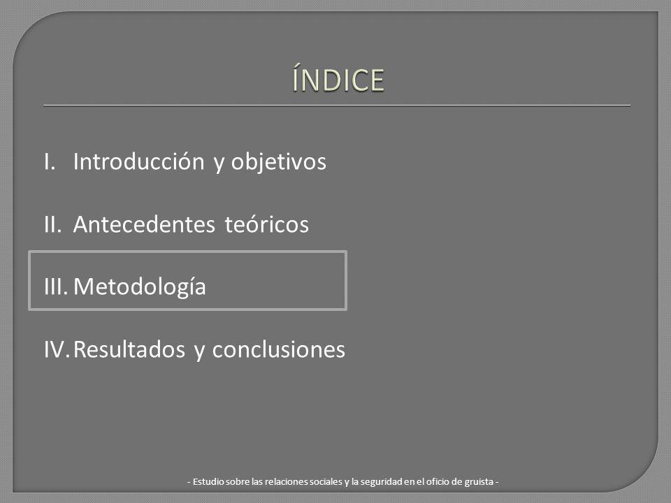 I.Introducción y objetivos II.Antecedentes teóricos III.Metodología IV.Resultados y conclusiones - Estudio sobre las relaciones sociales y la segurida