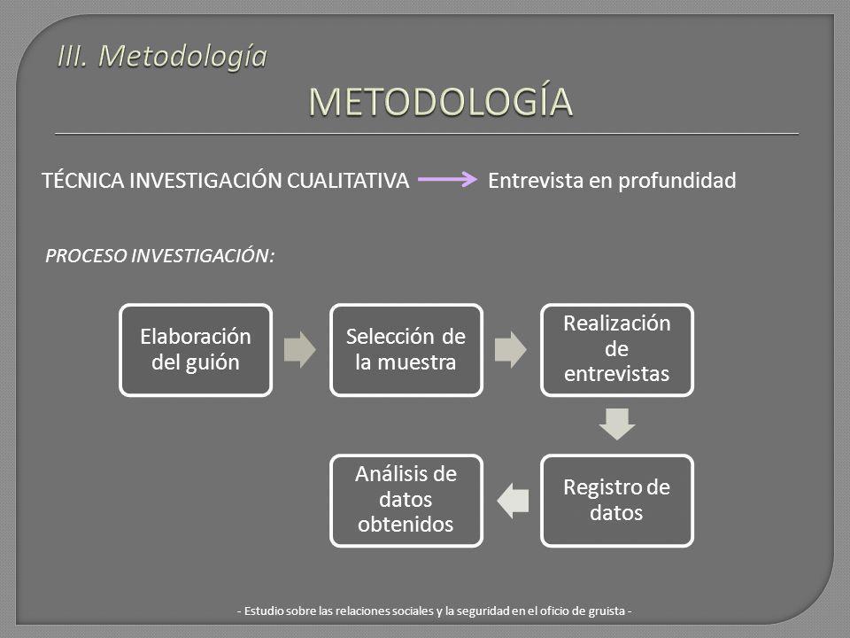 TÉCNICA INVESTIGACIÓN CUALITATIVA Entrevista en profundidad Elaboración del guión Selección de la muestra Realización de entrevistas Registro de datos