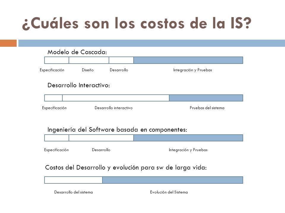 ¿Cuáles son los costos de la IS? Modelo de Cascada: Desarrollo Interactivo: Ingeniería del Software basada en componentes: EspecificaciónDesarrolloDis