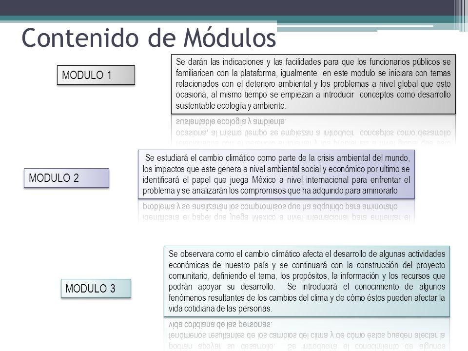 Contenido de Módulos MODULO 1 MODULO 2 MODULO 3