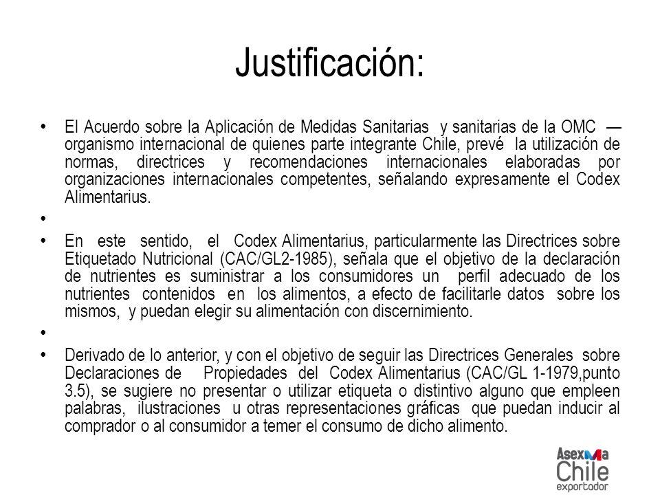Justificación: El Acuerdo sobre la Aplicación de Medidas Sanitarias y sanitarias de la OMC organismo internacional de quienes parte integrante Chile,