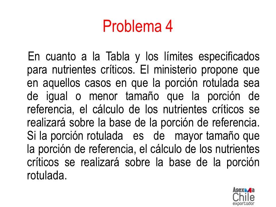 Problema 4 En cuanto a la Tabla y los límites especificados para nutrientes críticos. El ministerio propone que en aquellos casos en que la porción ro