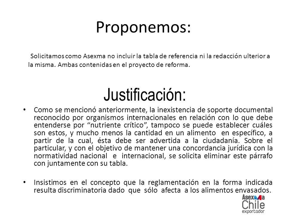 Proponemos: Solicitamos como Asexma no incluir la tabla de referencia ni la redacción ulterior a la misma. Ambas contenidas en el proyecto de reforma.