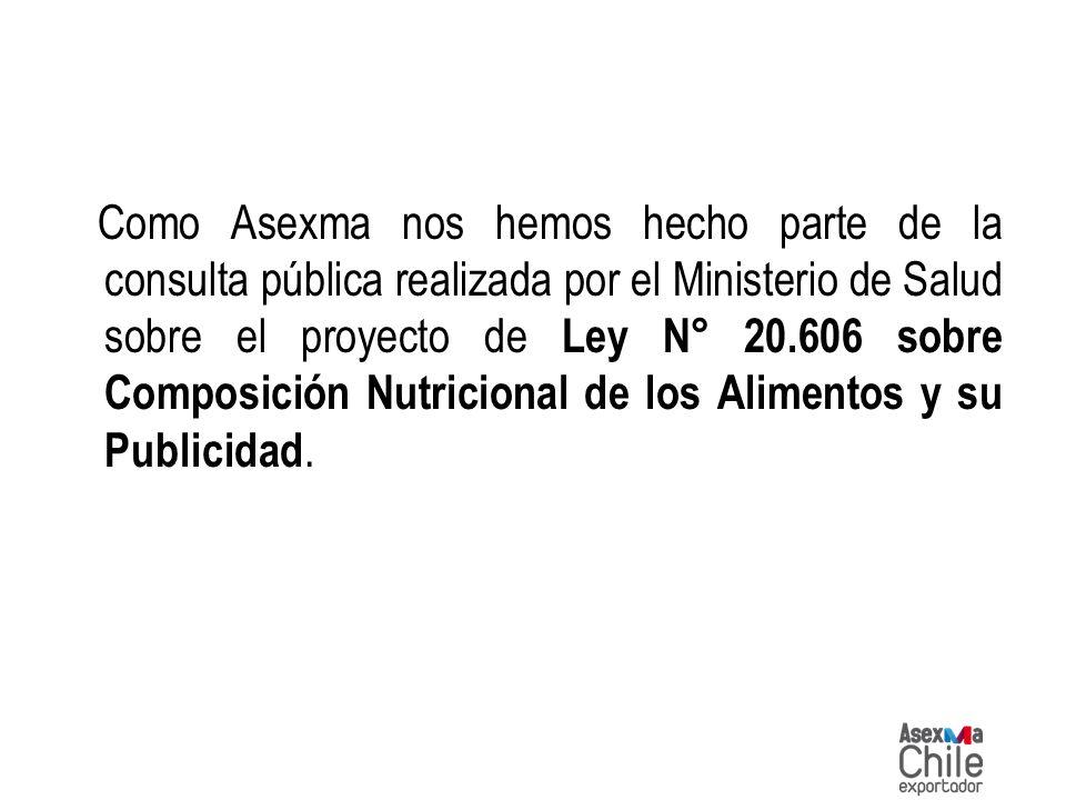 Como Asexma nos hemos hecho parte de la consulta pública realizada por el Ministerio de Salud sobre el proyecto de Ley N° 20.606 sobre Composición Nut