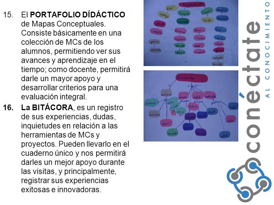 15.El PORTAFOLIO DÍDÁCTICO de Mapas Conceptuales.