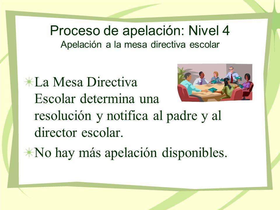 Proceso de apelación: Nivel 4 Apelación a la mesa directiva escolar La Mesa Directiva Escolar determina una resolución y notifica al padre y al director escolar.
