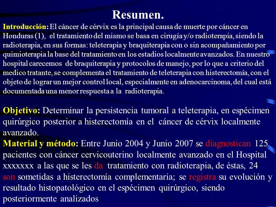 Resumen. Introducción: El cáncer de cérvix es la principal causa de muerte por cáncer en Honduras (1), el tratamiento del mismo se basa en cirugía y/o
