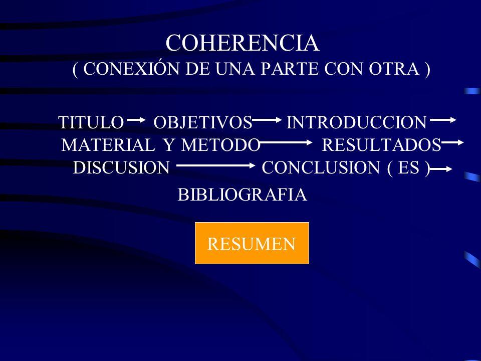 COHERENCIA ( CONEXIÓN DE UNA PARTE CON OTRA ) TITULO OBJETIVOS INTRODUCCION MATERIAL Y METODO RESULTADOS DISCUSION CONCLUSION ( ES ) BIBLIOGRAFIA RESUMEN