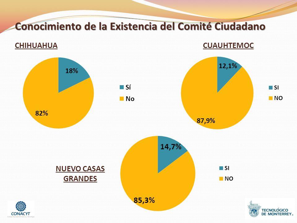 Conocimiento de la Existencia del Comité Ciudadano CHIHUAHUACUAUHTEMOC NUEVO CASAS GRANDES