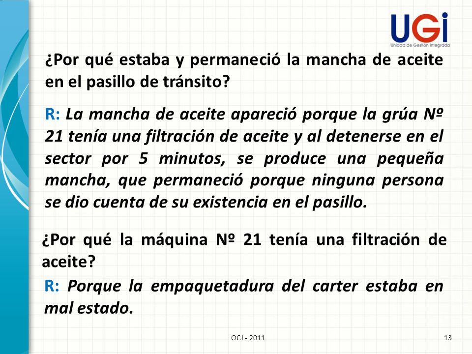13OCJ - 2011 R: La mancha de aceite apareció porque la grúa Nº 21 tenía una filtración de aceite y al detenerse en el sector por 5 minutos, se produce