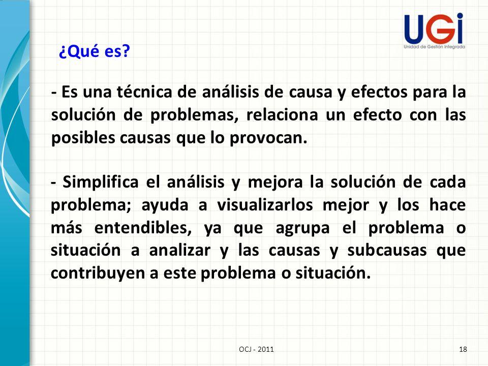 18OCJ - 2011 ¿Qué es? - Es una técnica de análisis de causa y efectos para la solución de problemas, relaciona un efecto con las posibles causas que l