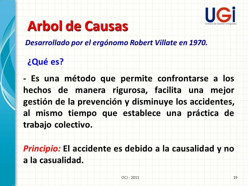 19OCJ - 2011 Arbol de Causas Desarrollado por el ergónomo Robert Villate en 1970. ¿Qué es? - Es una método que permite confrontarse a los hechos de ma