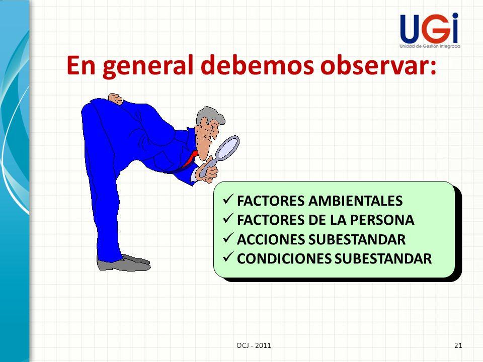 21OCJ - 2011 En general debemos observar: FACTORES AMBIENTALES FACTORES DE LA PERSONA ACCIONES SUBESTANDAR CONDICIONES SUBESTANDAR FACTORES AMBIENTALE