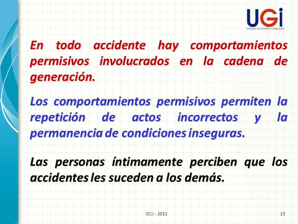 OCJ - 201123 Las personas íntimamente perciben que los accidentes les suceden a los demás. En todo accidente hay comportamientos permisivos involucrad