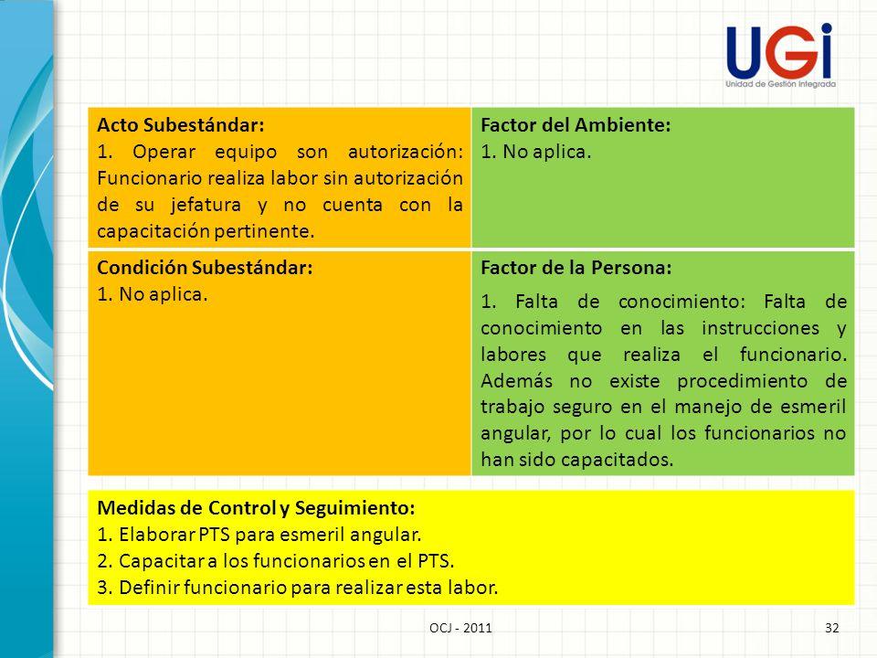 32OCJ - 2011 Acto Subestándar: 1. Operar equipo son autorización: Funcionario realiza labor sin autorización de su jefatura y no cuenta con la capacit