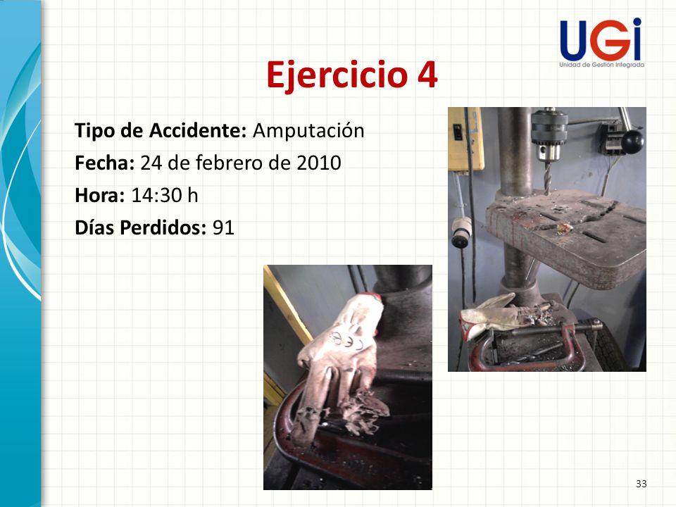 33OCJ - 2011 Ejercicio 4 Tipo de Accidente: Amputación Fecha: 24 de febrero de 2010 Hora: 14:30 h Días Perdidos: 91