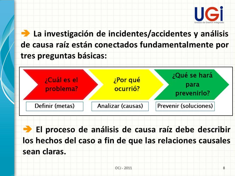 8OCJ - 2011 La investigación de incidentes/accidentes y análisis de causa raíz están conectados fundamentalmente por tres preguntas básicas: El proces