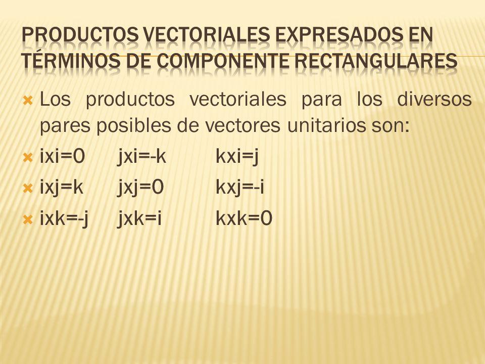 Los productos vectoriales para los diversos pares posibles de vectores unitarios son: ixi=0jxi=-kkxi=j ixj=kjxj=0kxj=-i ixk=-jjxk=ikxk=0