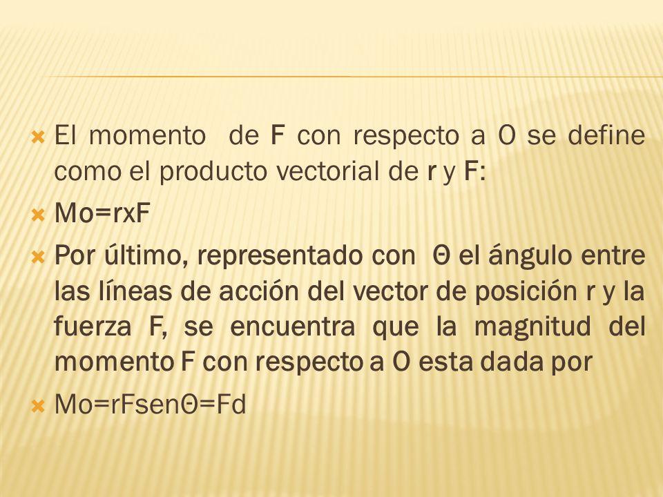 El momento de F con respecto a O se define como el producto vectorial de r y F: Mo=rxF Por último, representado con Θ el ángulo entre las líneas de ac
