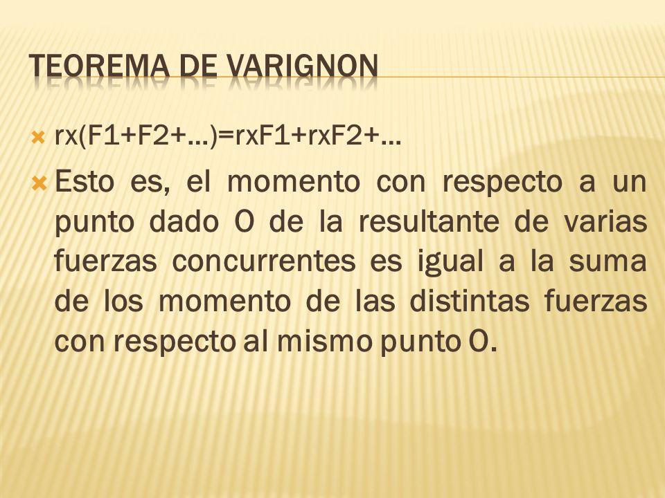 rx(F1+F2+…)=rxF1+rxF2+… Esto es, el momento con respecto a un punto dado O de la resultante de varias fuerzas concurrentes es igual a la suma de los m