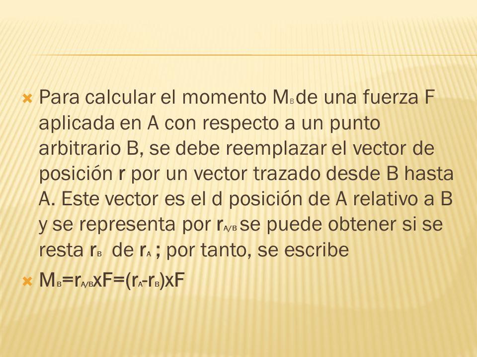 Para calcular el momento M B de una fuerza F aplicada en A con respecto a un punto arbitrario B, se debe reemplazar el vector de posición r por un vec