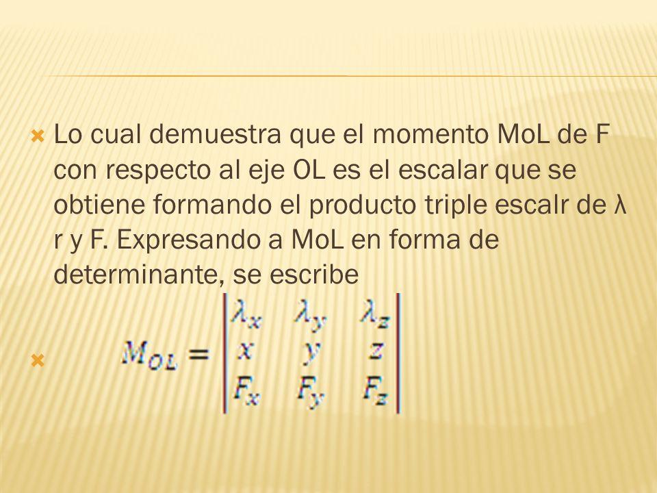 Lo cual demuestra que el momento MoL de F con respecto al eje OL es el escalar que se obtiene formando el producto triple escalr de λ r y F. Expresand