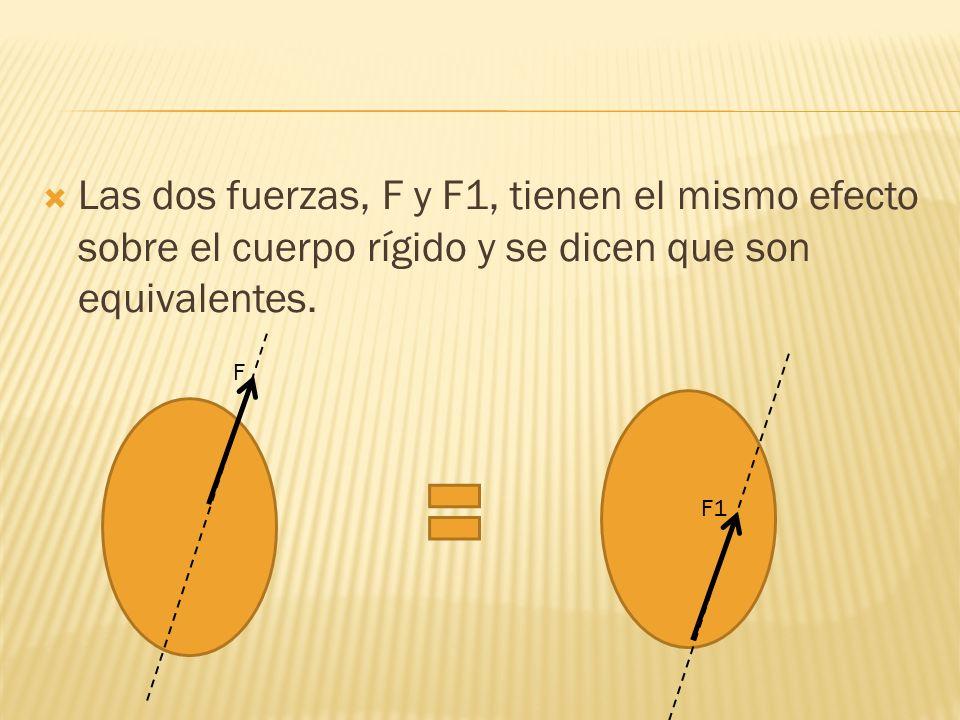 Las dos fuerzas, F y F1, tienen el mismo efecto sobre el cuerpo rígido y se dicen que son equivalentes. F F1