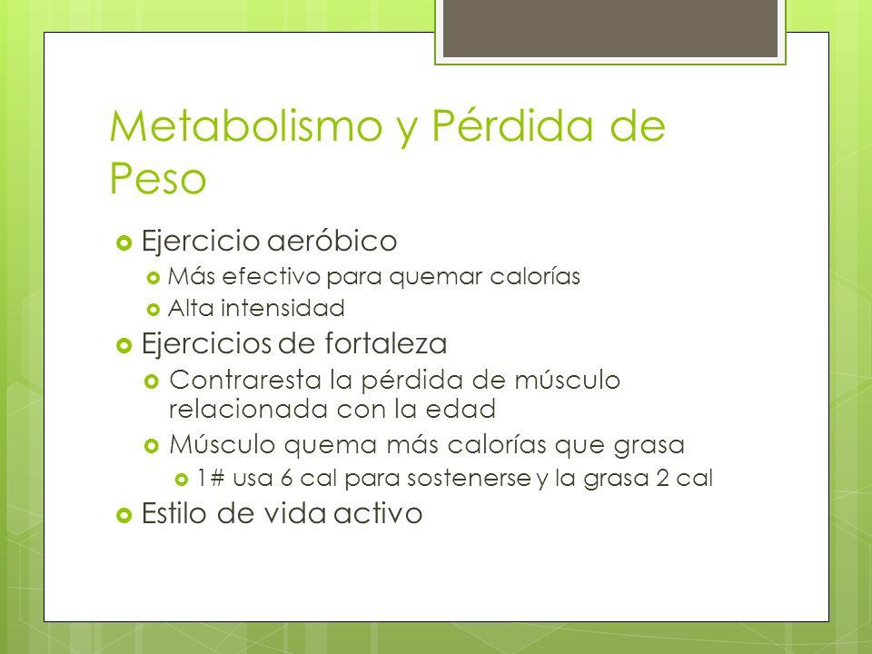 Metabolismo y Pérdida de Peso Ejercicio aeróbico Más efectivo para quemar calorías Alta intensidad Ejercicios de fortaleza Contraresta la pérdida de m